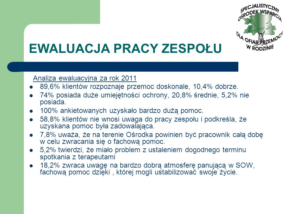 EWALUACJA PRACY ZESPOŁU Analiza ewaluacyjna za rok 2011 89,6% klientów rozpoznaje przemoc doskonale, 10,4% dobrze. 74% posiada duże umiejętności ochro