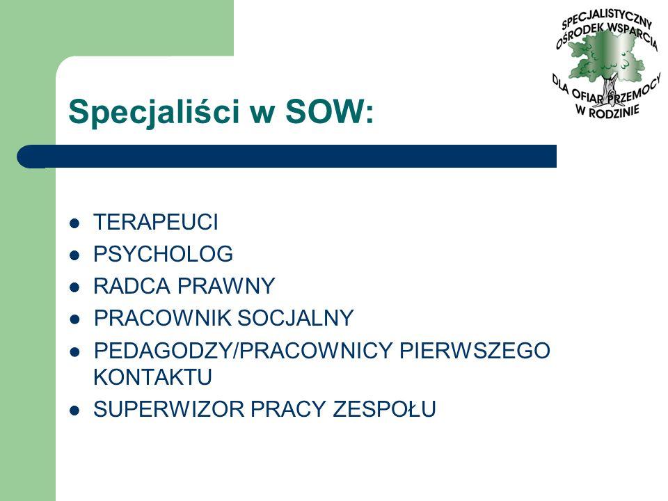 Specjaliści w SOW: TERAPEUCI PSYCHOLOG RADCA PRAWNY PRACOWNIK SOCJALNY PEDAGODZY/PRACOWNICY PIERWSZEGO KONTAKTU SUPERWIZOR PRACY ZESPOŁU