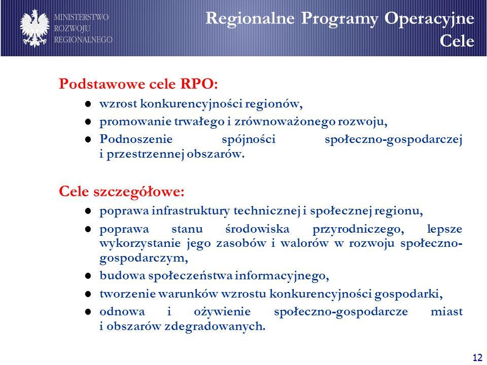 12 Regionalne Programy Operacyjne (RPO) Podstawowe cele RPO: wzrost konkurencyjności regionów, promowanie trwałego i zrównoważonego rozwoju, Podnoszen