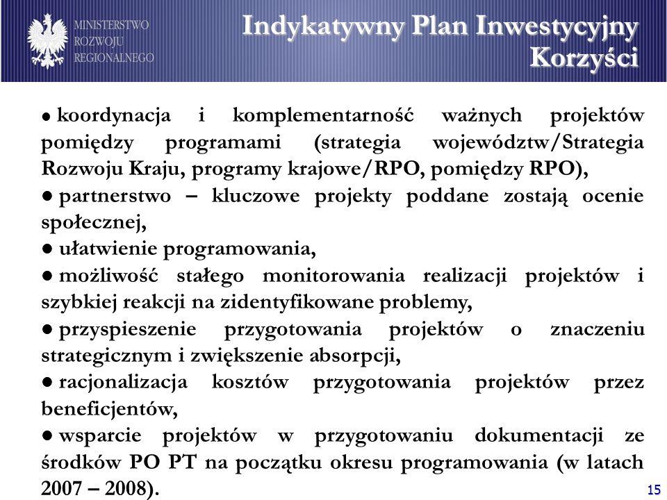 15 koordynacja i komplementarność ważnych projektów pomiędzy programami (strategia województw/Strategia Rozwoju Kraju, programy krajowe/RPO, pomiędzy