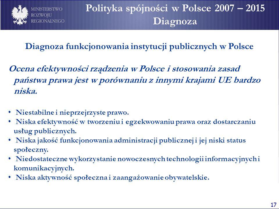 17 Polityka spójności w Polsce 2007 – 2015 Diagnoza Diagnoza funkcjonowania instytucji publicznych w Polsce Ocena efektywności rządzenia w Polsce i st