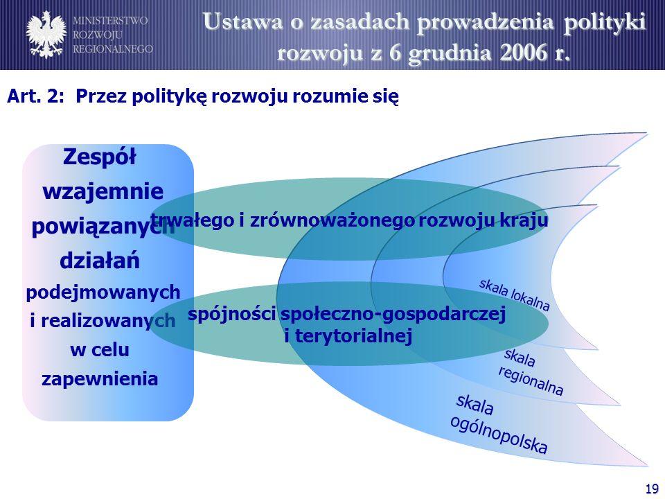 19 Ustawa o zasadach prowadzenia polityki rozwoju z 6 grudnia 2006 r. Zespół wzajemnie powiązanych działań podejmowanych i realizowanych w celu zapewn