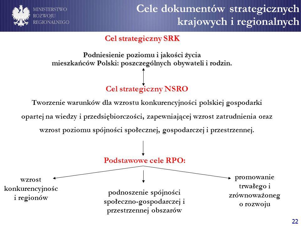 22 Cel strategiczny SRK Podniesienie poziomu i jakości życia mieszkańców Polski: poszczególnych obywateli i rodzin. Cel strategiczny SRK Podniesienie
