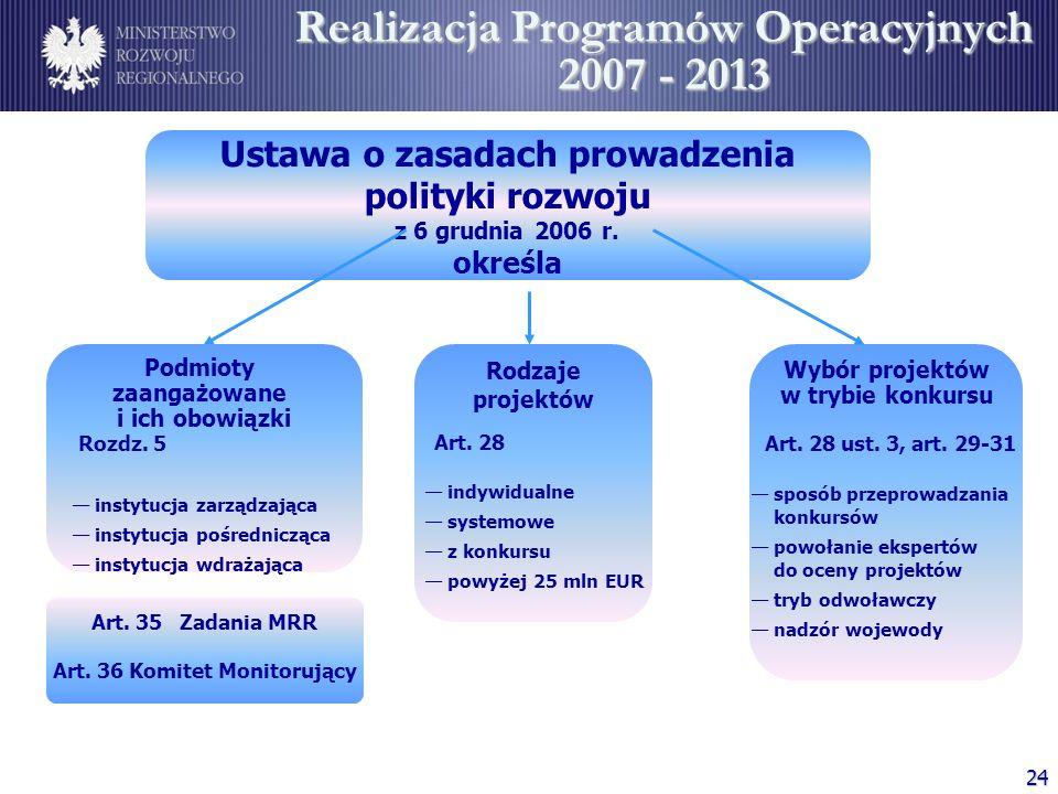24 Ustawa o zasadach prowadzenia polityki rozwoju z 6 grudnia 2006 r. określa Podmioty zaangażowane i ich obowiązki Rodzaje projektów Wybór projektów