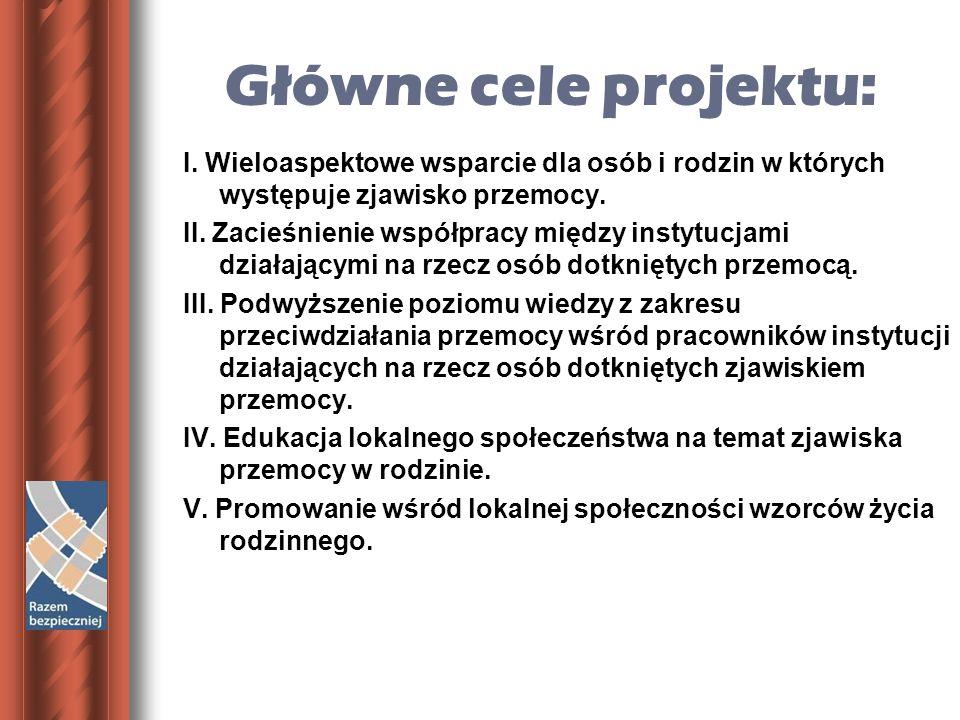 Główne cele projektu: I. Wieloaspektowe wsparcie dla osób i rodzin w których występuje zjawisko przemocy. II. Zacieśnienie współpracy między instytucj