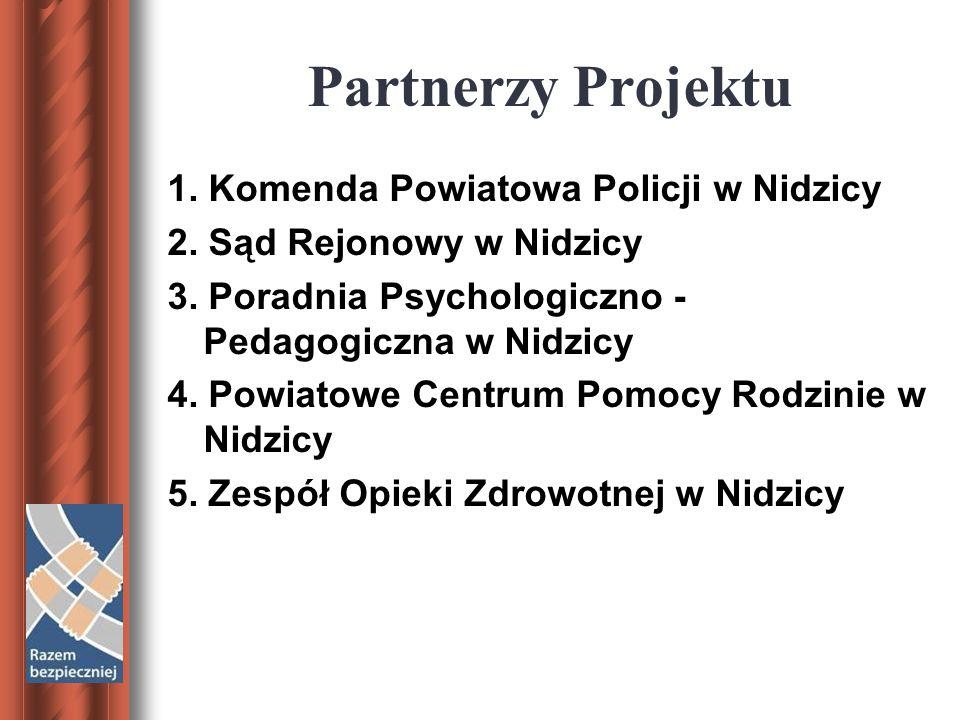 Partnerzy Projektu 1. Komenda Powiatowa Policji w Nidzicy 2. Sąd Rejonowy w Nidzicy 3. Poradnia Psychologiczno - Pedagogiczna w Nidzicy 4. Powiatowe C
