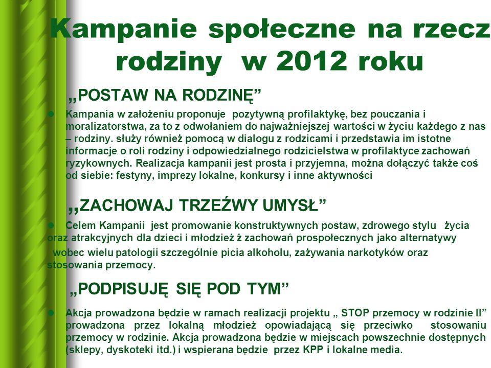 Kampanie społeczne na rzecz rodziny w 2012 roku POSTAW NA RODZINĘ Kampania w założeniu proponuje pozytywną profilaktykę, bez pouczania i moralizatorst