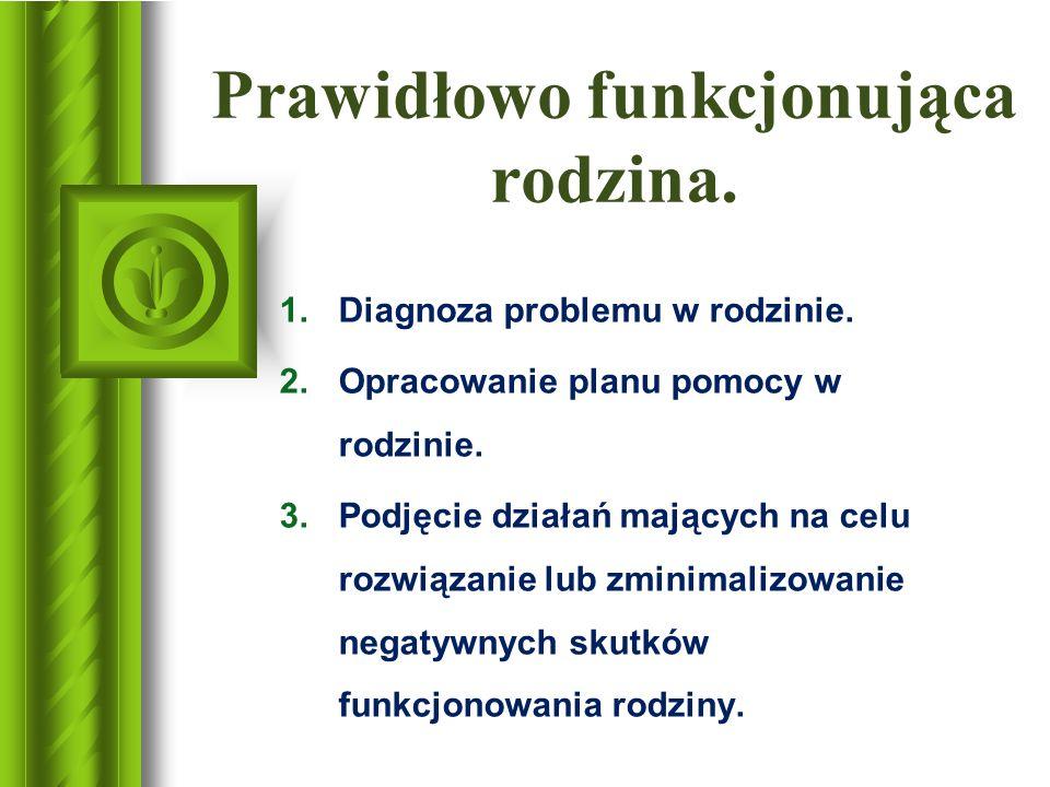Prawidłowo funkcjonująca rodzina. 1.Diagnoza problemu w rodzinie. 2.Opracowanie planu pomocy w rodzinie. 3.Podjęcie działań mających na celu rozwiązan
