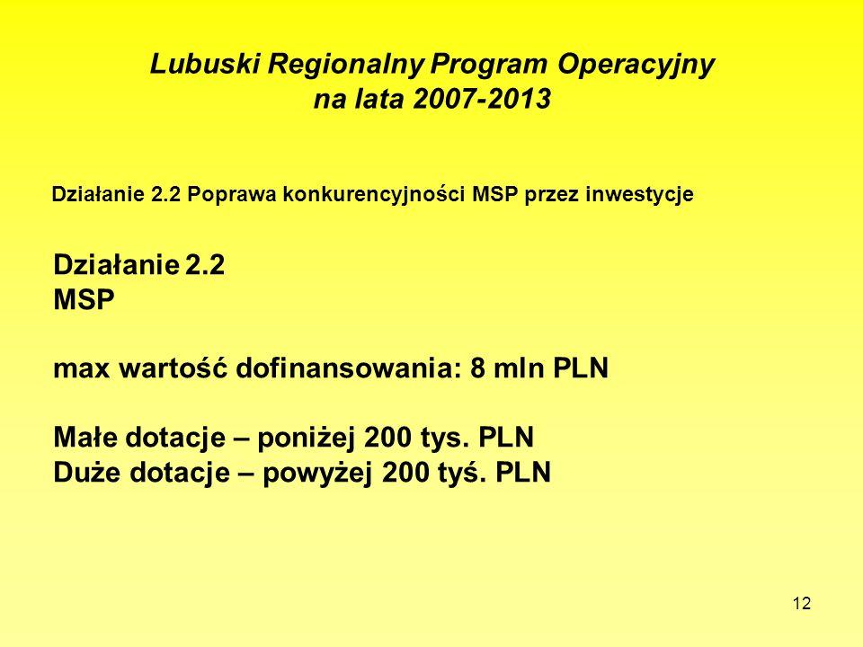 12 Lubuski Regionalny Program Operacyjny na lata 2007-2013 Działanie 2.2 Poprawa konkurencyjności MSP przez inwestycje Działanie 2.2 MSP max wartość dofinansowania: 8 mln PLN Małe dotacje – poniżej 200 tys.