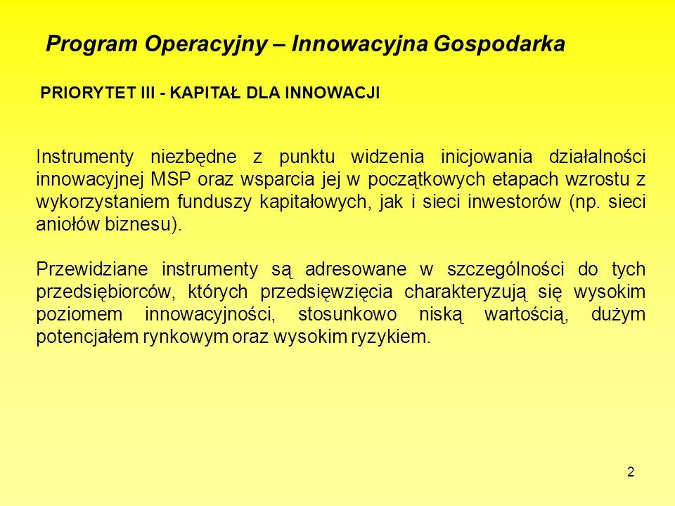 2 Program Operacyjny – Innowacyjna Gospodarka PRIORYTET III - KAPITAŁ DLA INNOWACJI Instrumenty niezbędne z punktu widzenia inicjowania działalności i