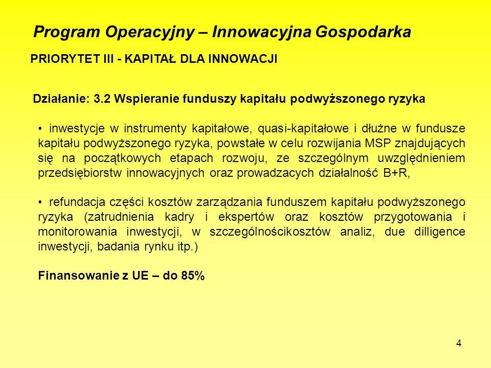 4 Program Operacyjny – Innowacyjna Gospodarka PRIORYTET III - KAPITAŁ DLA INNOWACJI Działanie: 3.2 Wspieranie funduszy kapitału podwyższonego ryzyka i