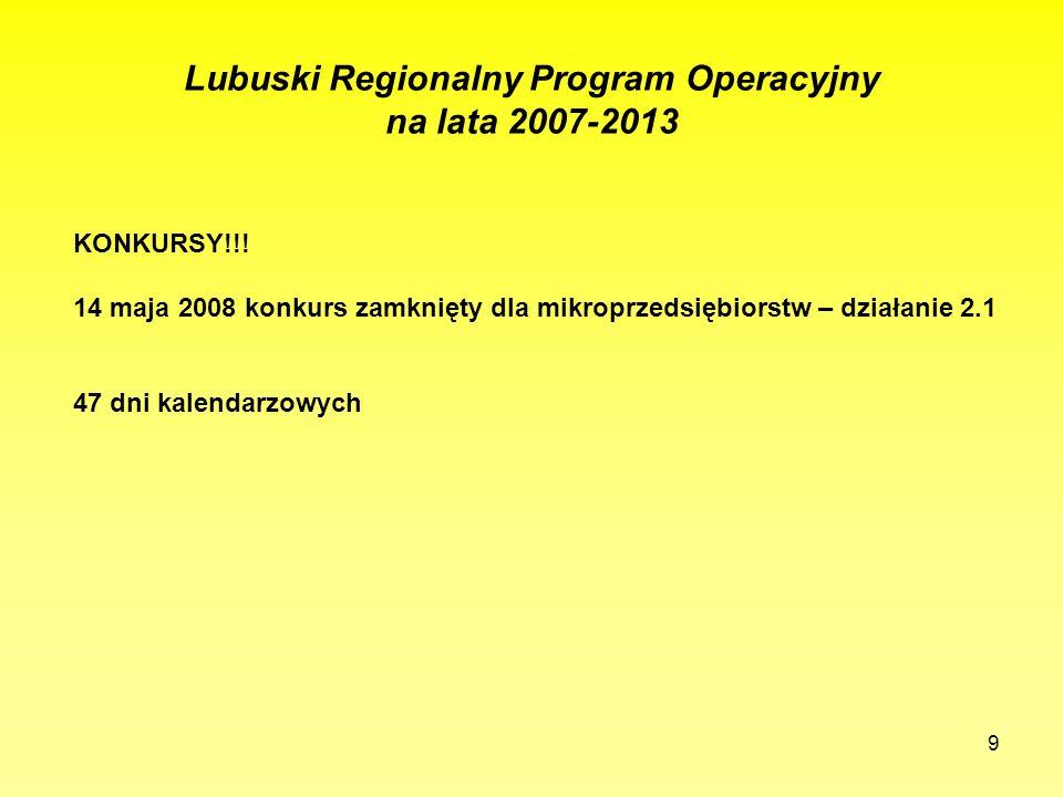 9 KONKURSY!!! 14 maja 2008 konkurs zamknięty dla mikroprzedsiębiorstw – działanie 2.1 47 dni kalendarzowych Lubuski Regionalny Program Operacyjny na l