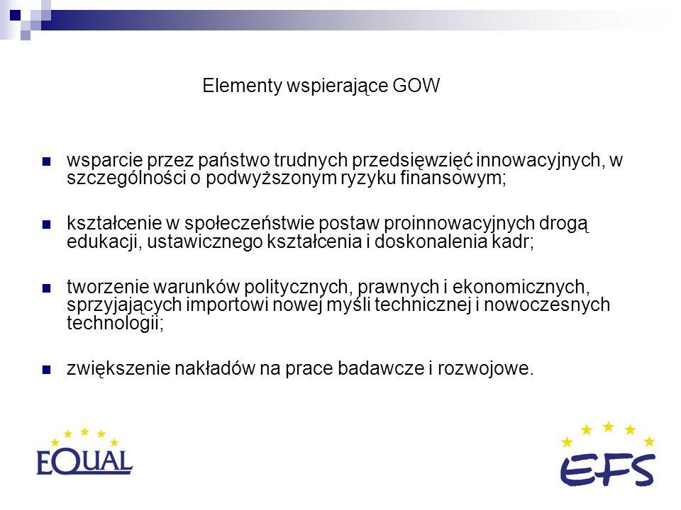 Elementy wspierające GOW wsparcie przez państwo trudnych przedsięwzięć innowacyjnych, w szczególności o podwyższonym ryzyku finansowym; kształcenie w