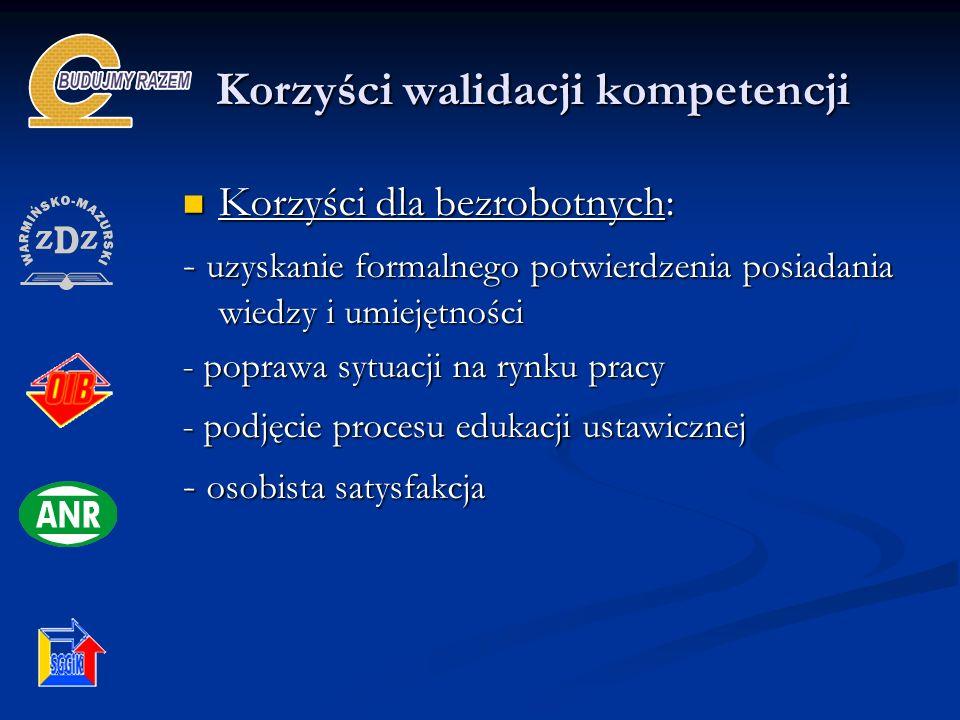 Korzyści walidacji kompetencji Korzyści dla bezrobotnych: Korzyści dla bezrobotnych: - uzyskanie formalnego potwierdzenia posiadania wiedzy i umiejętności - poprawa sytuacji na rynku pracy - podjęcie procesu edukacji ustawicznej - osobista satysfakcja