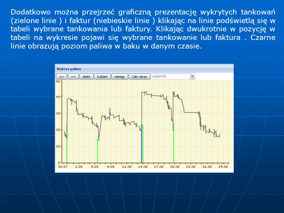 Dodatkowo można przejrzeć graficzną prezentację wykrytych tankowań (zielone linie ) i faktur (niebieskie linie ) klikając na linie podświetlą się w tabeli wybrane tankowania lub faktury.