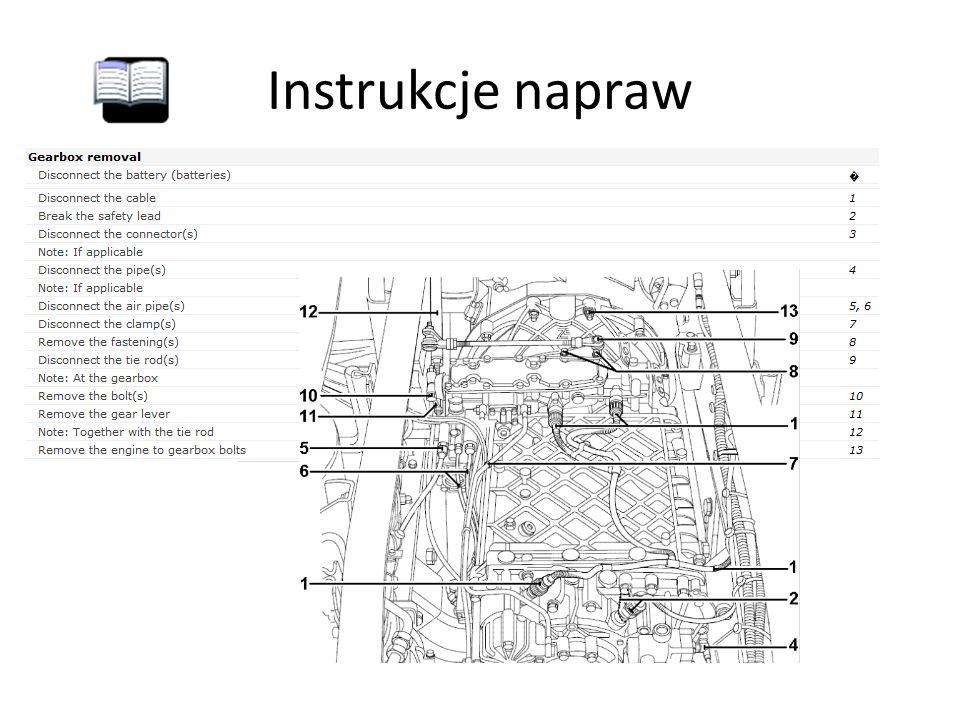 Instrukcje napraw