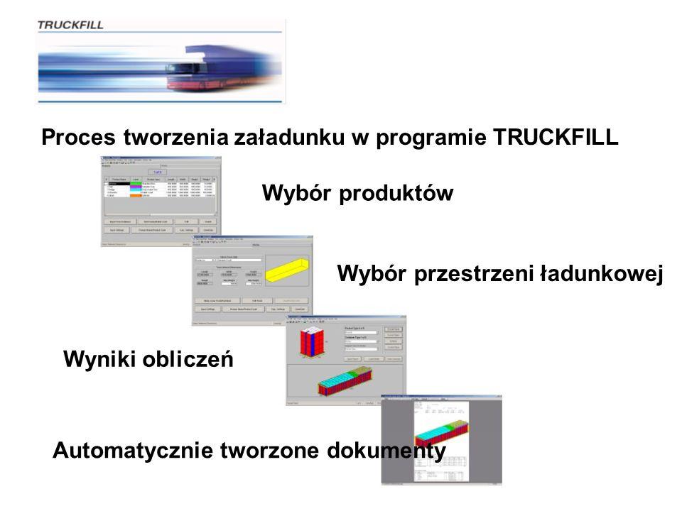Proces tworzenia załadunku w programie TRUCKFILL Wybór produktów Wybór przestrzeni ładunkowej Wyniki obliczeń Automatycznie tworzone dokumenty