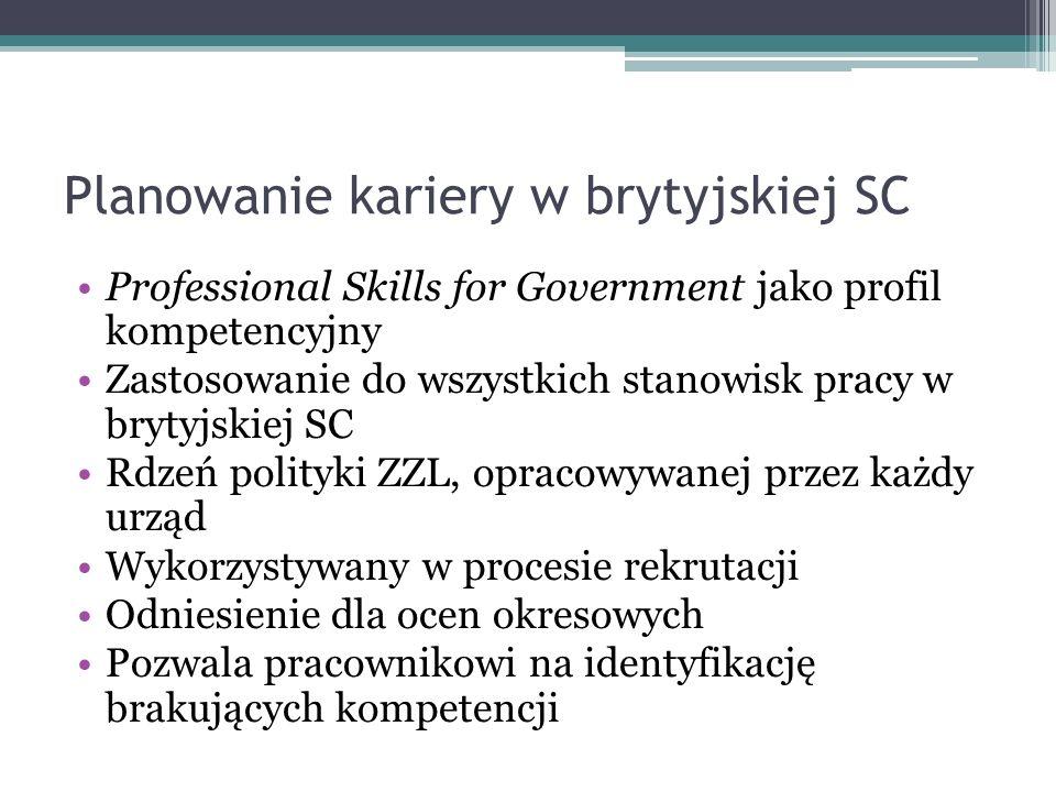 Planowanie kariery w brytyjskiej SC Professional Skills for Government jako profil kompetencyjny Zastosowanie do wszystkich stanowisk pracy w brytyjsk