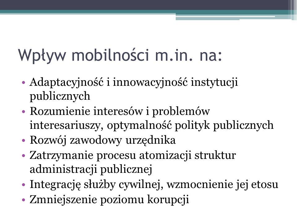 Wpływ mobilności m.in. na: Adaptacyjność i innowacyjność instytucji publicznych Rozumienie interesów i problemów interesariuszy, optymalność polityk p