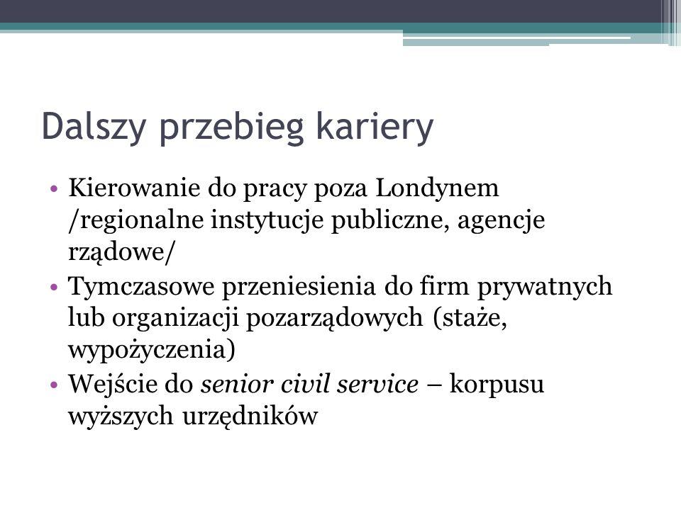 Dalszy przebieg kariery Kierowanie do pracy poza Londynem /regionalne instytucje publiczne, agencje rządowe/ Tymczasowe przeniesienia do firm prywatny