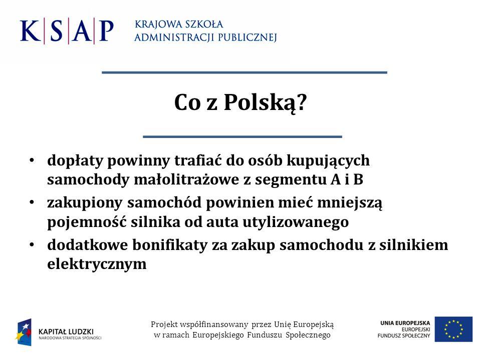 Co z Polską? dopłaty powinny trafiać do osób kupujących samochody małolitrażowe z segmentu A i B zakupiony samochód powinien mieć mniejszą pojemność s