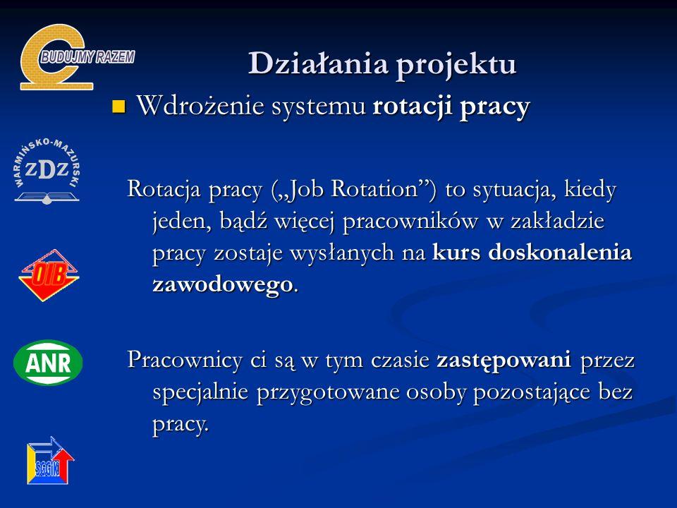 Działania projektu Wdrożenie systemu rotacji pracy Wdrożenie systemu rotacji pracy Rotacja pracy (Job Rotation) to sytuacja, kiedy jeden, bądź więcej