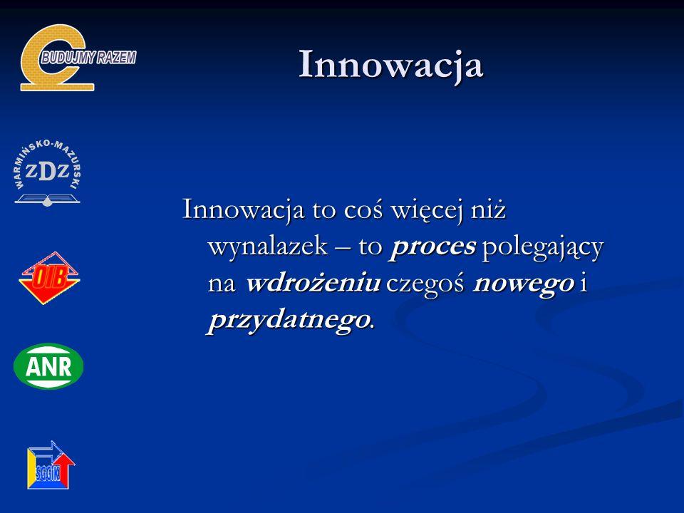 Innowacja Innowacja Innowacja to coś więcej niż wynalazek – to proces polegający na wdrożeniu czegoś nowego i przydatnego.
