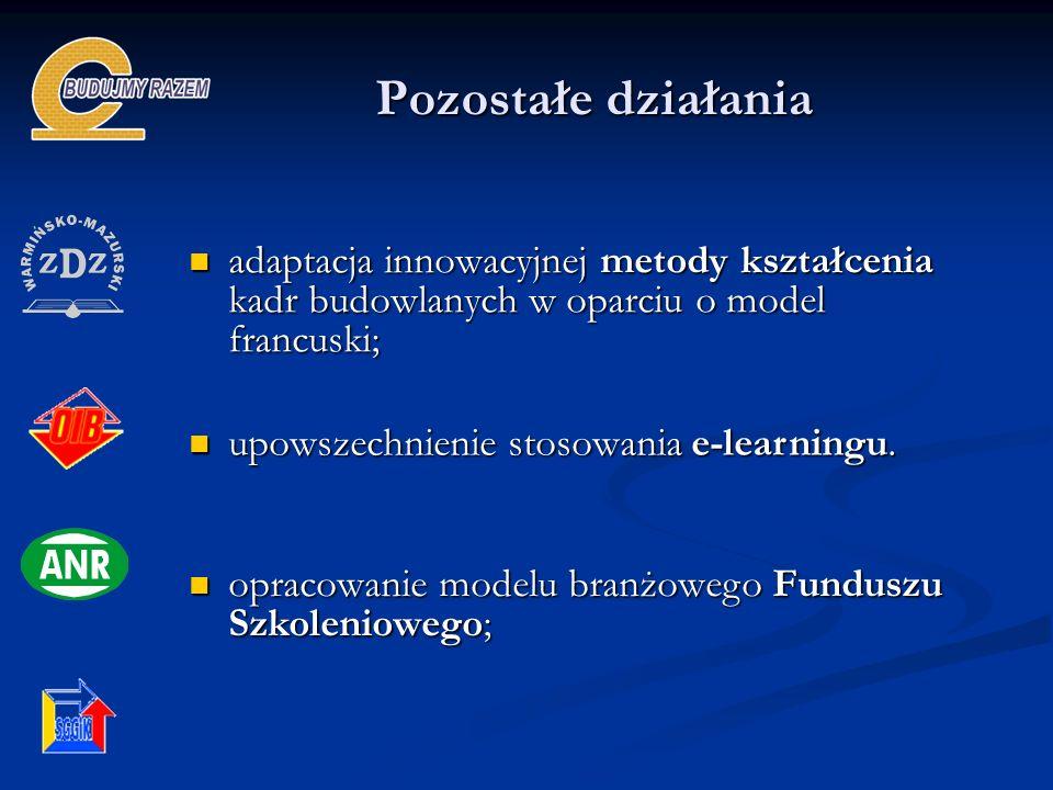 Pozostałe działania adaptacja innowacyjnej metody kształcenia kadr budowlanych w oparciu o model francuski; adaptacja innowacyjnej metody kształcenia