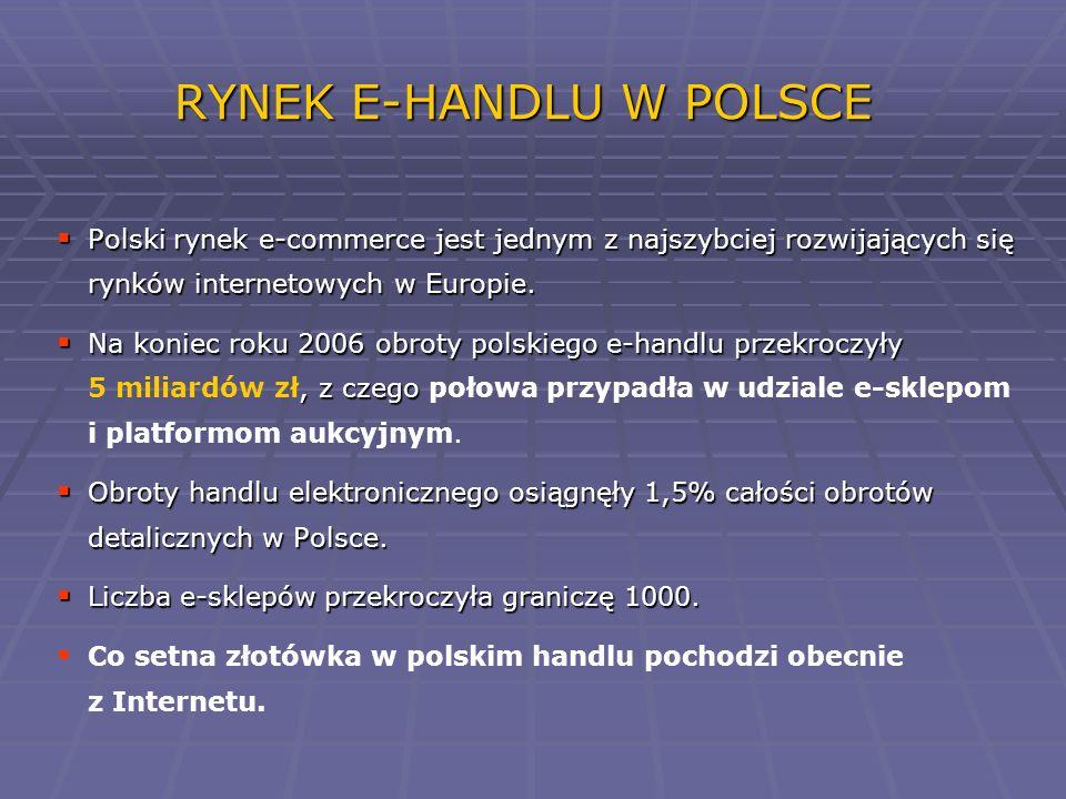 RYNEK E-HANDLU W POLSCE Polski rynek e-commerce jest jednym z najszybciej rozwijających się Polski rynek e-commerce jest jednym z najszybciej rozwijaj