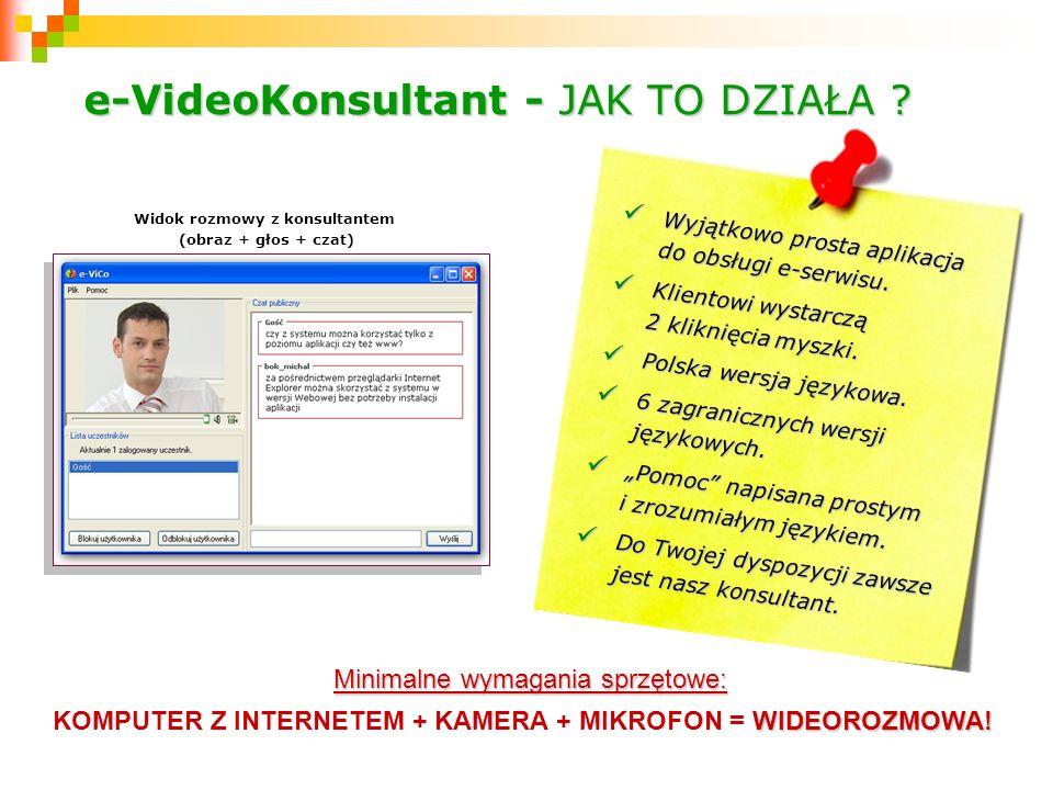 e-VideoKonsultant – ZARABIAJ WIĘCEJ Kompleksowa obsługa płatności smsowych.