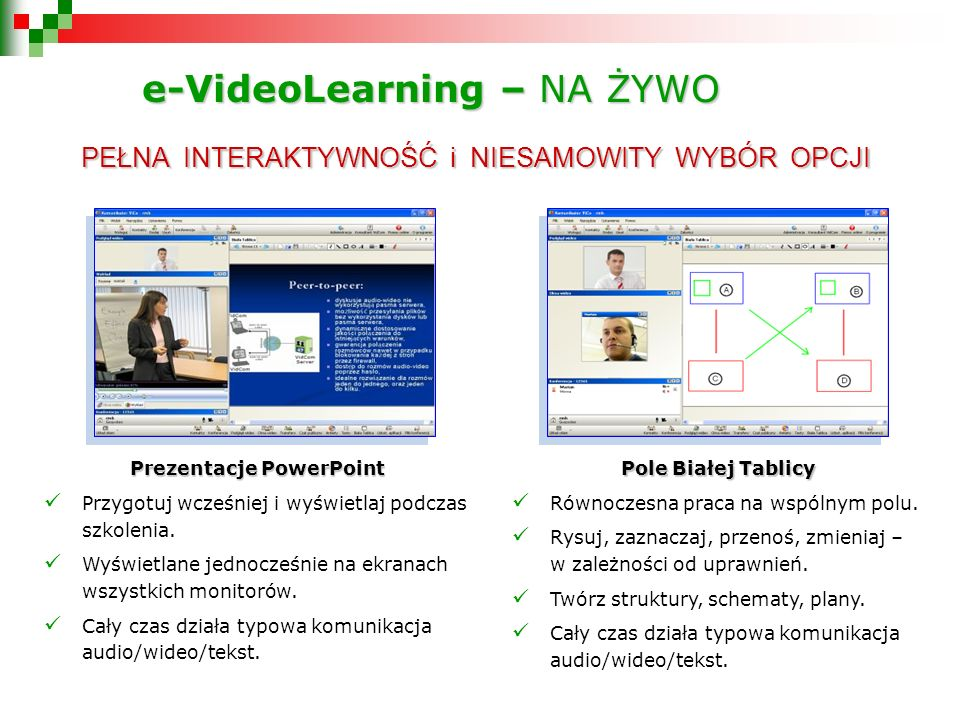 e-VideoLearning – NA ŻYWO PEŁNA INTERAKTYWNOŚĆ i NIESAMOWITY WYBÓR OPCJI Prezentacje PowerPoint Przygotuj wcześniej i wyświetlaj podczas szkolenia.