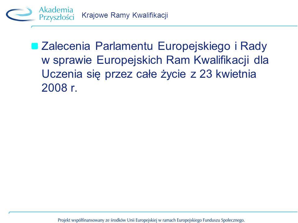 Krajowe Ramy Kwalifikacji Zalecenia Parlamentu Europejskiego i Rady w sprawie Europejskich Ram Kwalifikacji dla Uczenia się przez całe życie z 23 kwie