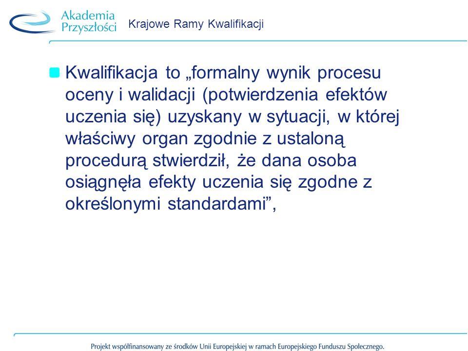 Krajowe Ramy Kwalifikacji Kwalifikacja to formalny wynik procesu oceny i walidacji (potwierdzenia efektów uczenia się) uzyskany w sytuacji, w której w
