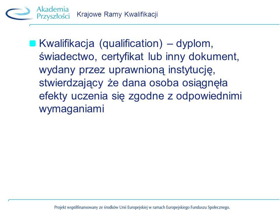 Krajowe Ramy Kwalifikacji Kwalifikacja (qualification) – dyplom, świadectwo, certyfikat lub inny dokument, wydany przez uprawnioną instytucję, stwierd