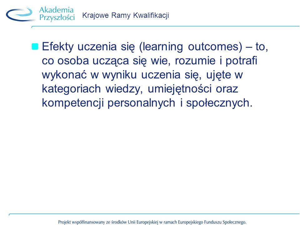 Krajowe Ramy Kwalifikacji Efekty uczenia się (learning outcomes) – to, co osoba ucząca się wie, rozumie i potrafi wykonać w wyniku uczenia się, ujęte