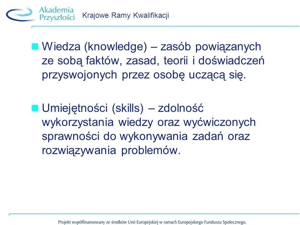 Krajowe Ramy Kwalifikacji Wiedza (knowledge) – zasób powiązanych ze sobą faktów, zasad, teorii i doświadczeń przyswojonych przez osobę uczącą się. Umi