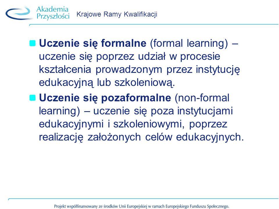 Krajowe Ramy Kwalifikacji Uczenie się formalne (formal learning) – uczenie się poprzez udział w procesie kształcenia prowadzonym przez instytucję eduk