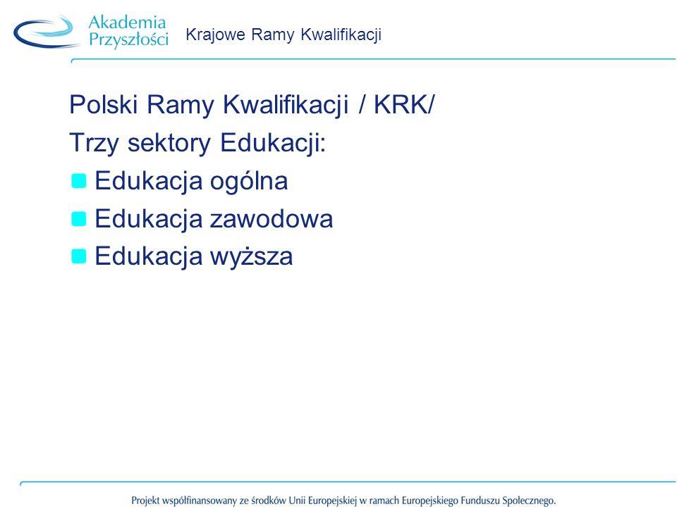 Krajowe Ramy Kwalifikacji Polski Ramy Kwalifikacji / KRK/ Trzy sektory Edukacji: Edukacja ogólna Edukacja zawodowa Edukacja wyższa