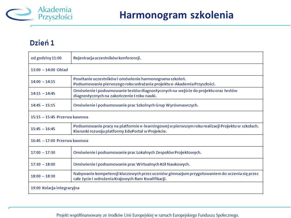 Harmonogram szkolenia Dzień 1 od godziny 11:00Rejestracja uczestników konferencji.
