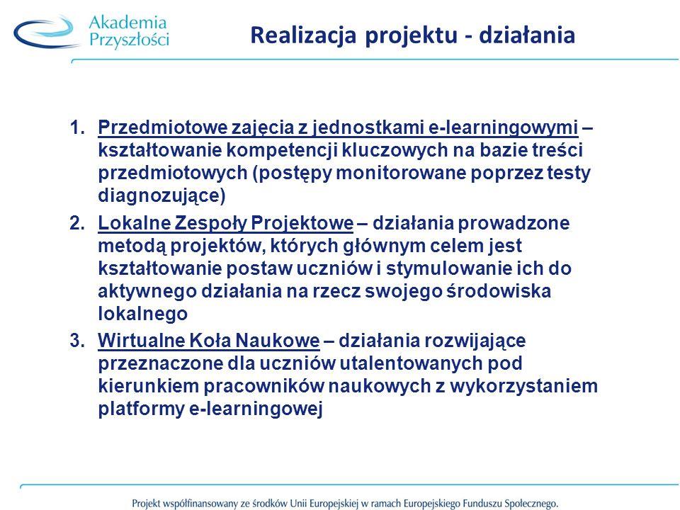 Realizacja projektu - działania 1.Przedmiotowe zajęcia z jednostkami e-learningowymi – kształtowanie kompetencji kluczowych na bazie treści przedmioto