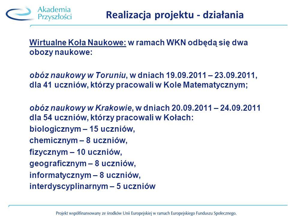Realizacja projektu - działania Wirtualne Koła Naukowe: w ramach WKN odbędą się dwa obozy naukowe: obóz naukowy w Toruniu, w dniach 19.09.2011 – 23.09.2011, dla 41 uczniów, którzy pracowali w Kole Matematycznym; obóz naukowy w Krakowie, w dniach 20.09.2011 – 24.09.2011 dla 54 uczniów, którzy pracowali w Kołach: biologicznym – 15 uczniów, chemicznym – 8 uczniów, fizycznym – 10 uczniów, geograficznym – 8 uczniów, informatycznym – 8 uczniów, interdyscyplinarnym – 5 uczniów