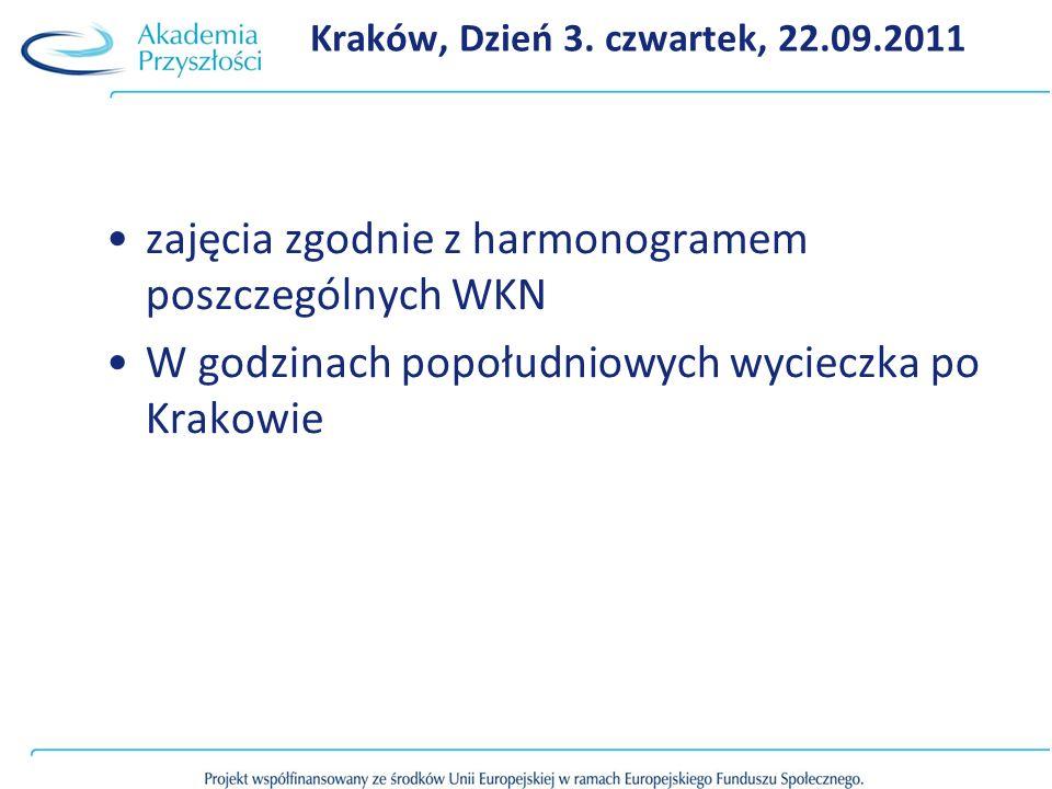 Kraków, Dzień 3. czwartek, 22.09.2011 zajęcia zgodnie z harmonogramem poszczególnych WKN W godzinach popołudniowych wycieczka po Krakowie
