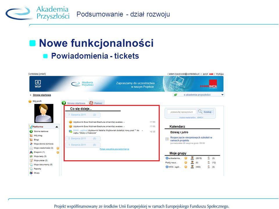 Podsumowanie - dział rozwoju Nowe funkcjonalności Powiadomienia - tickets