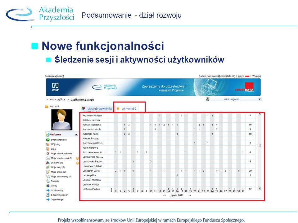 Podsumowanie - dział rozwoju Nowe funkcjonalności Śledzenie sesji i aktywności użytkowników