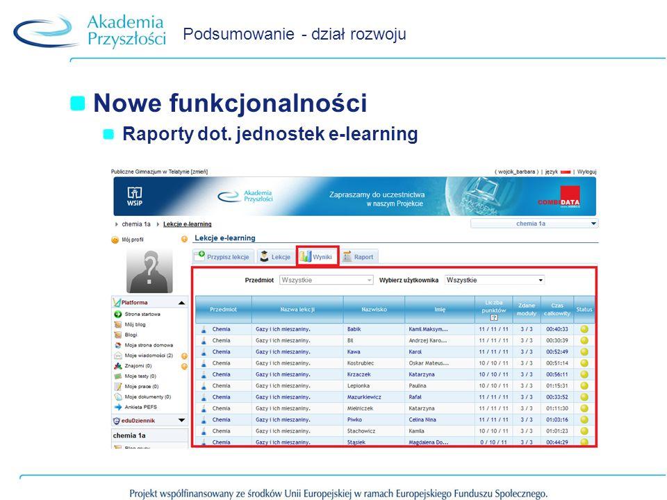 Podsumowanie - dział rozwoju Nowe funkcjonalności Raporty dot. jednostek e-learning