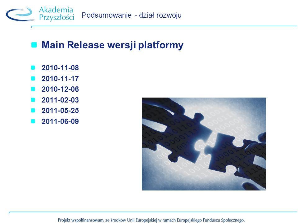 Podsumowanie - dział rozwoju Main Release wersji platformy 2010-11-08 2010-11-17 2010-12-06 2011-02-03 2011-05-25 2011-06-09