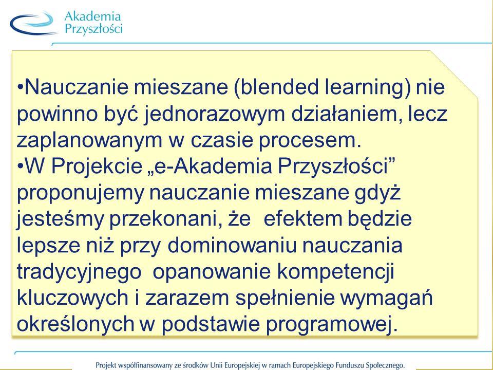 Nauczanie mieszane (blended learning) nie powinno być jednorazowym działaniem, lecz zaplanowanym w czasie procesem. W Projekcie e-Akademia Przyszłości