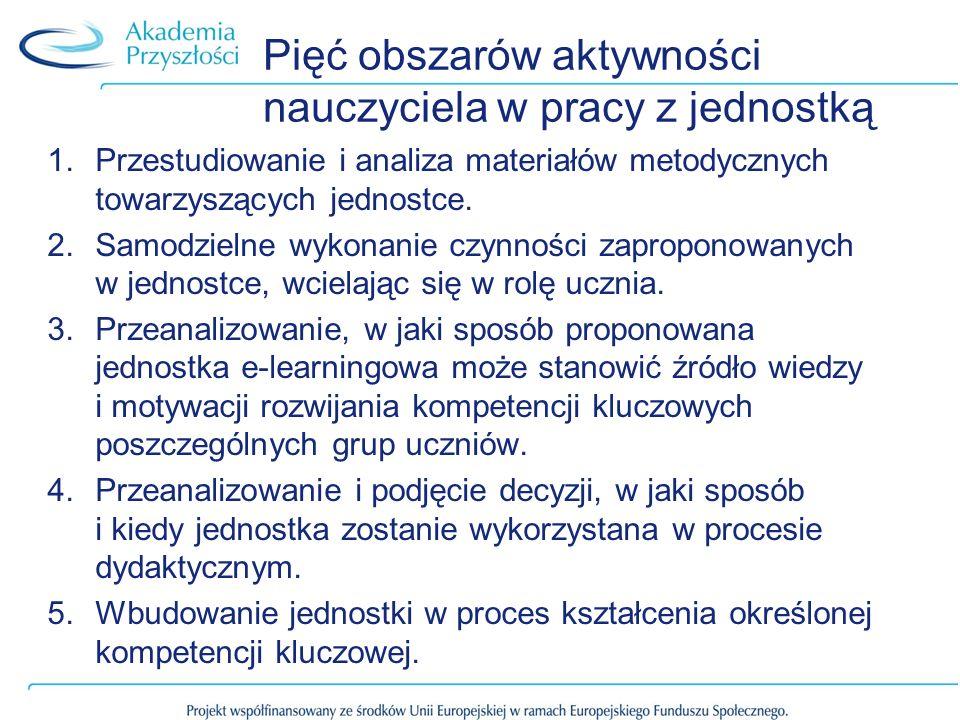 Pięć obszarów aktywności nauczyciela w pracy z jednostką 1.Przestudiowanie i analiza materiałów metodycznych towarzyszących jednostce. 2.Samodzielne w