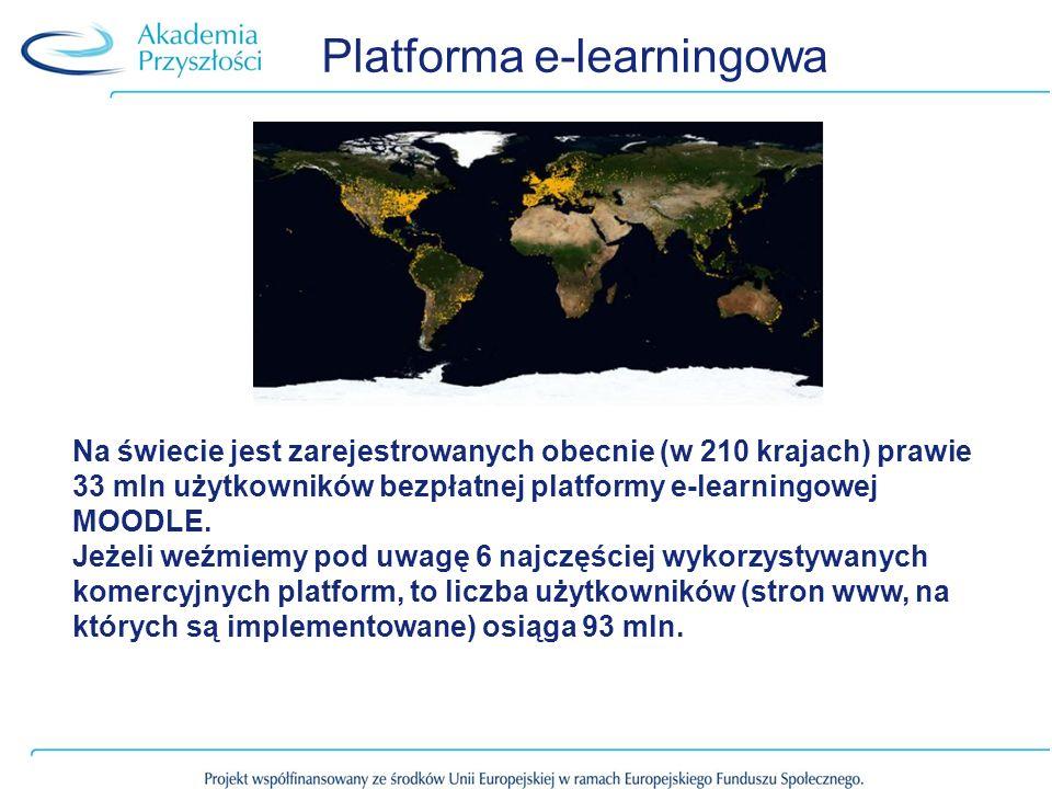Na świecie jest zarejestrowanych obecnie (w 210 krajach) prawie 33 mln użytkowników bezpłatnej platformy e-learningowej MOODLE. Jeżeli weźmiemy pod uw