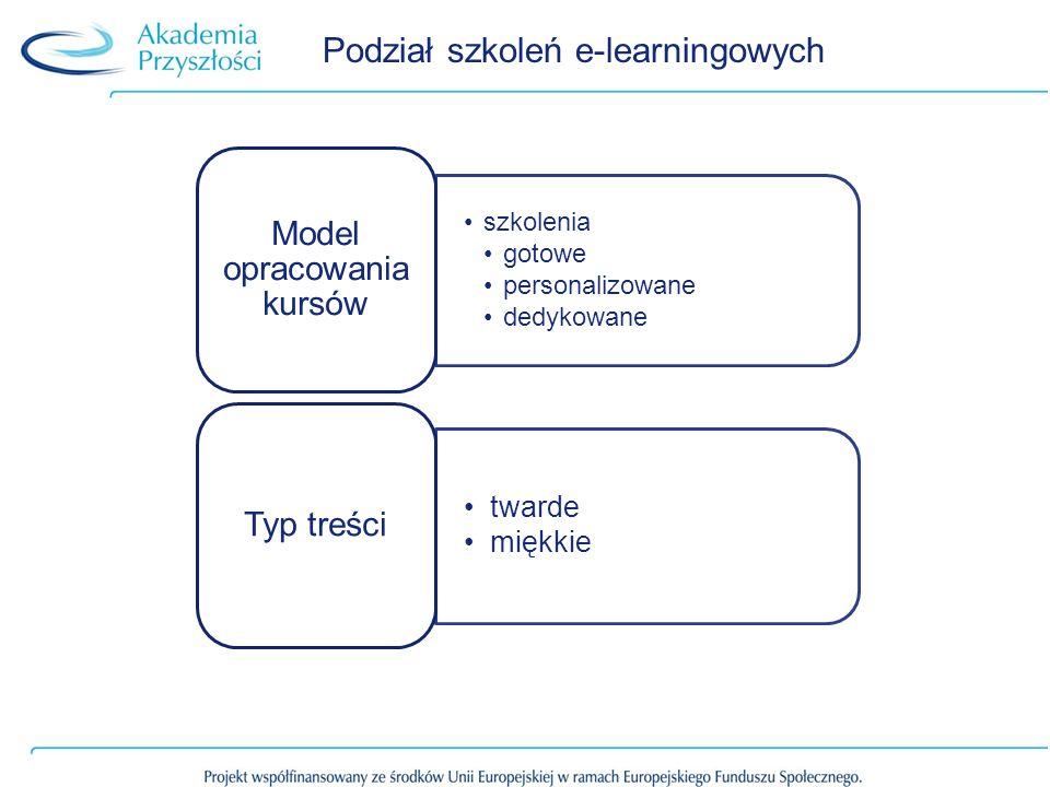 Narzędzia i zasoby Korzystając z e-learningu, uczeń ma do dyspozycji wiele narzędzi.
